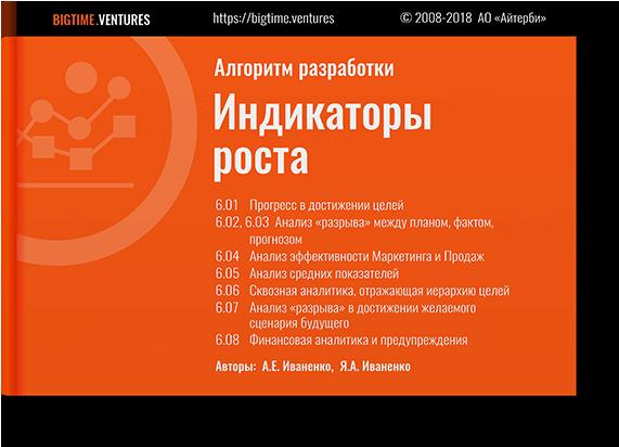 06-folder-indikatori-rosta