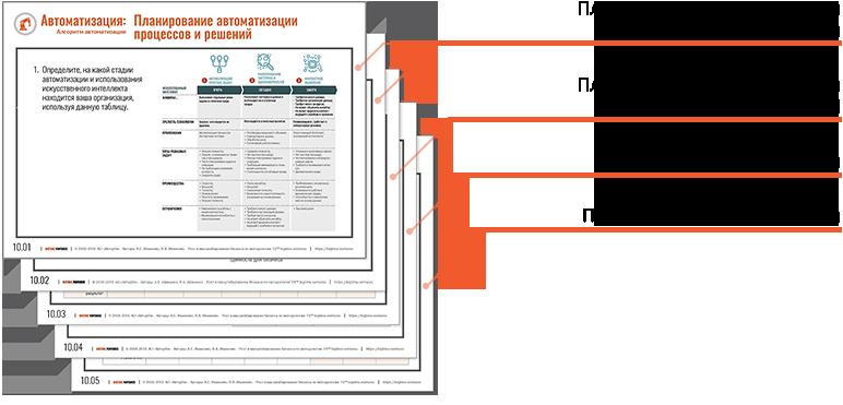 10-template-avtomatizaciya.png