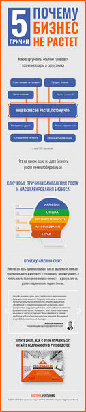 infografika01